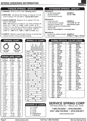Service Spring Chart